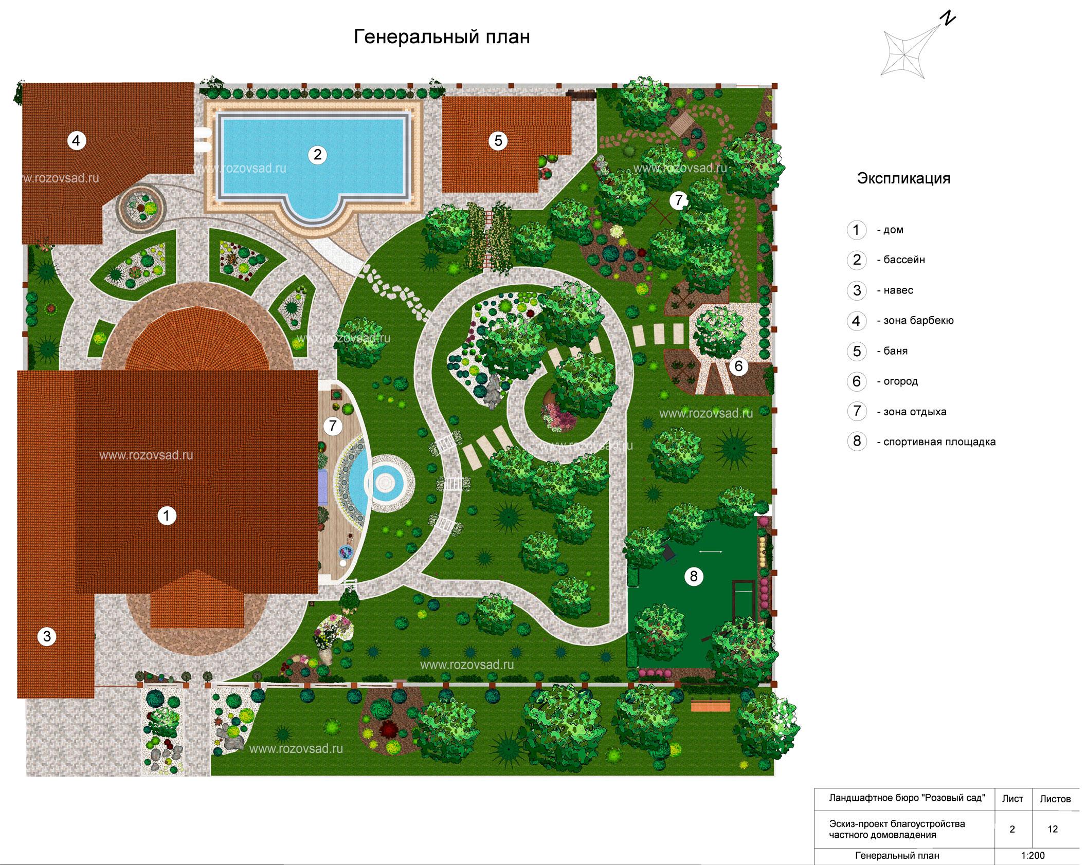 Готовый проект озеленения участка